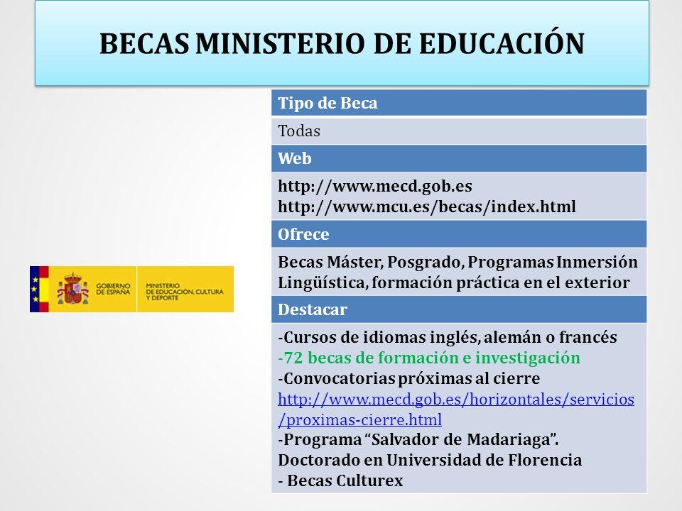 BECAS MINISTERIO DE EDUCACIÓN Tipo de Beca Todas Web http://www.mecd.gob.es http://www.mcu.es/becas/index.html Ofrece Becas Máster, Posgrado, Programa
