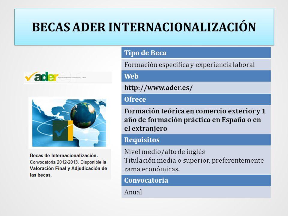 BECAS ADER INTERNACIONALIZACIÓN Tipo de Beca Formación específica y experiencia laboral Web http://www.ader.es/ Ofrece Formación teórica en comercio e