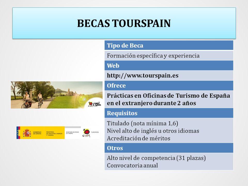 BECAS TOURSPAIN Tipo de Beca Formación específica y experiencia Web http://www.tourspain.es Ofrece Prácticas en Oficinas de Turismo de España en el ex