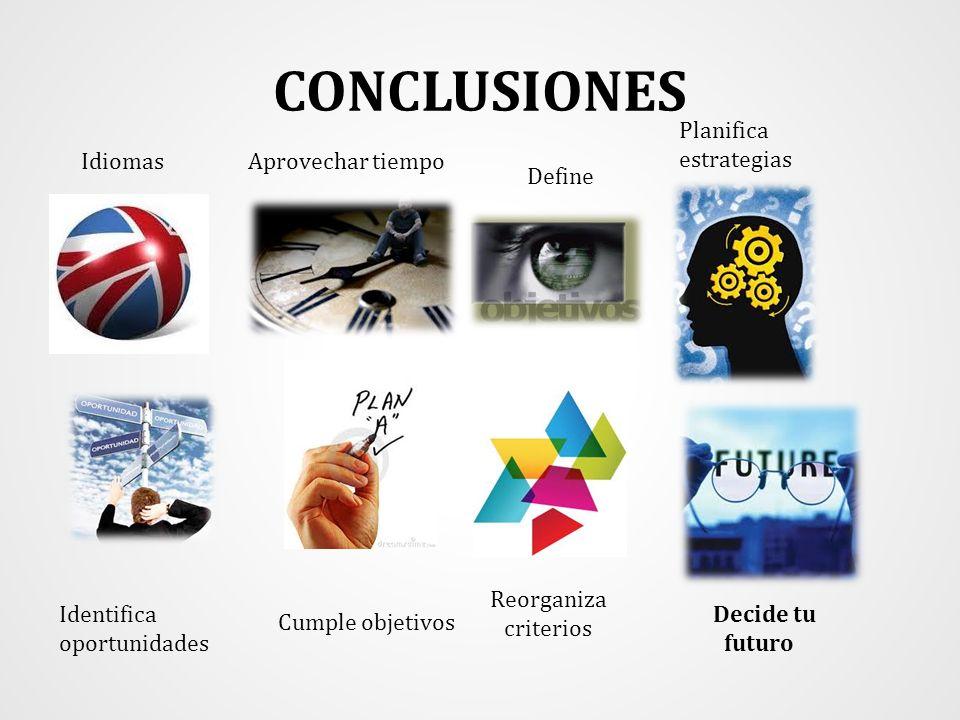 CONCLUSIONES IdiomasAprovechar tiempo Planifica estrategias Identifica oportunidades Cumple objetivos Reorganiza criterios Decide tu futuro Define