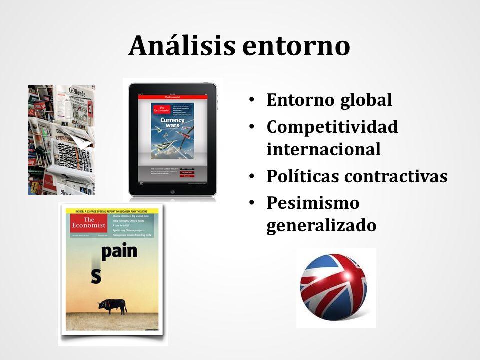 Análisis entorno Entorno global Competitividad internacional Políticas contractivas Pesimismo generalizado