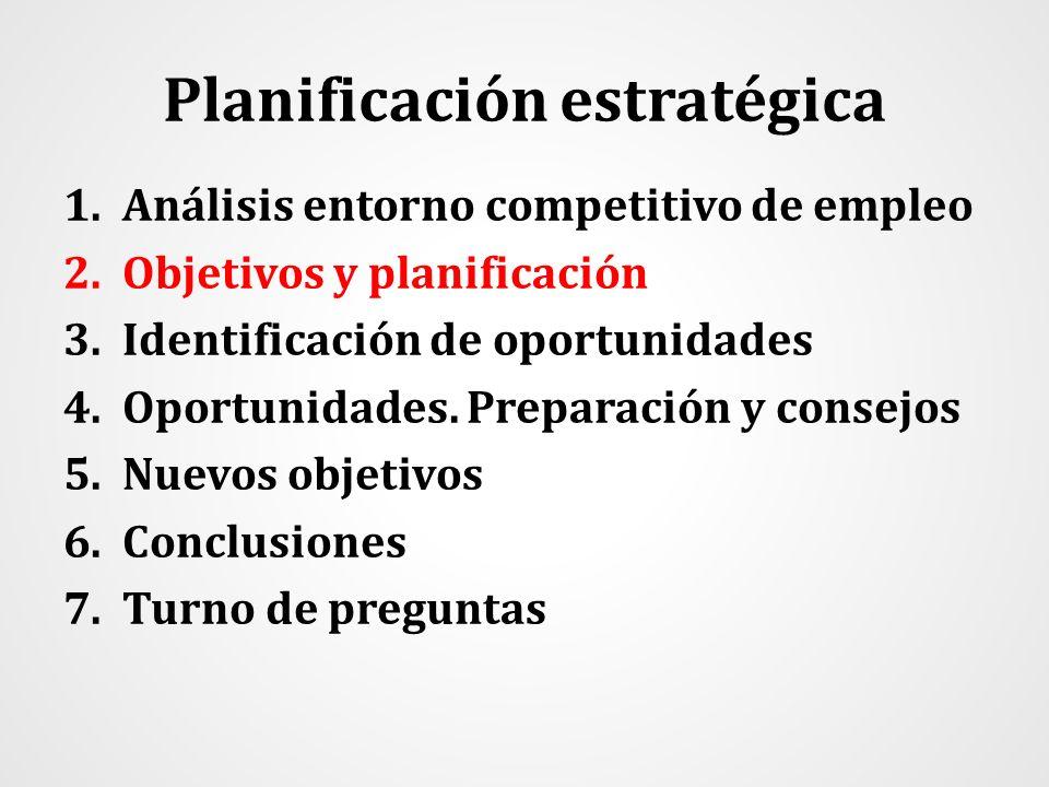 Planificación estratégica 1.Análisis entorno competitivo de empleo 2.Objetivos y planificación 3.Identificación de oportunidades 4.Oportunidades. Prep