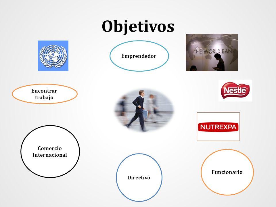 Objetivos Comercio Internacional Emprendedor Directivo Encontrar trabajo Funcionario