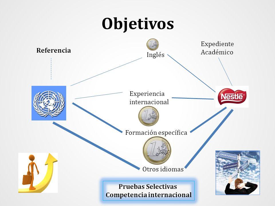 Objetivos Inglés Experiencia internacional Formación específica Otros idiomas Expediente Académico Referencia Pruebas Selectivas Competencia internaci