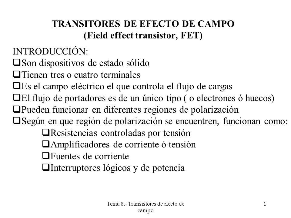 Tema 8.- Transistores de efecto de campo 2 INTRODUCCIÓN (Continuación) Hay de bastantes tipos, pero los mas importantes son los: MOSFET (Metal-óxido semiconductor) Normalmente tienen tres terminales denominados: Drenador Puerta Fuente ó surtidor Son dispositivos gobernados por tensión La corriente de puerta es prácticamente nula (func.