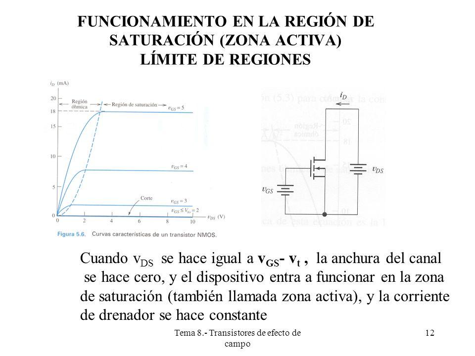 Tema 8.- Transistores de efecto de campo 13 FUNCIONAMIENTO EN LA REGIÓN DE SATURACIÓN LÍMITE DE REGIONES (CONT) El límite de las dos regiones viene marcado por la igualdad: v DS =v GS - v t Y sustituyendo en la expresión de i D : i D =K (v DS ) 2 = (k/2) (v DS ) 2, que es la parábola que fija la zona límite entre las dos regiones