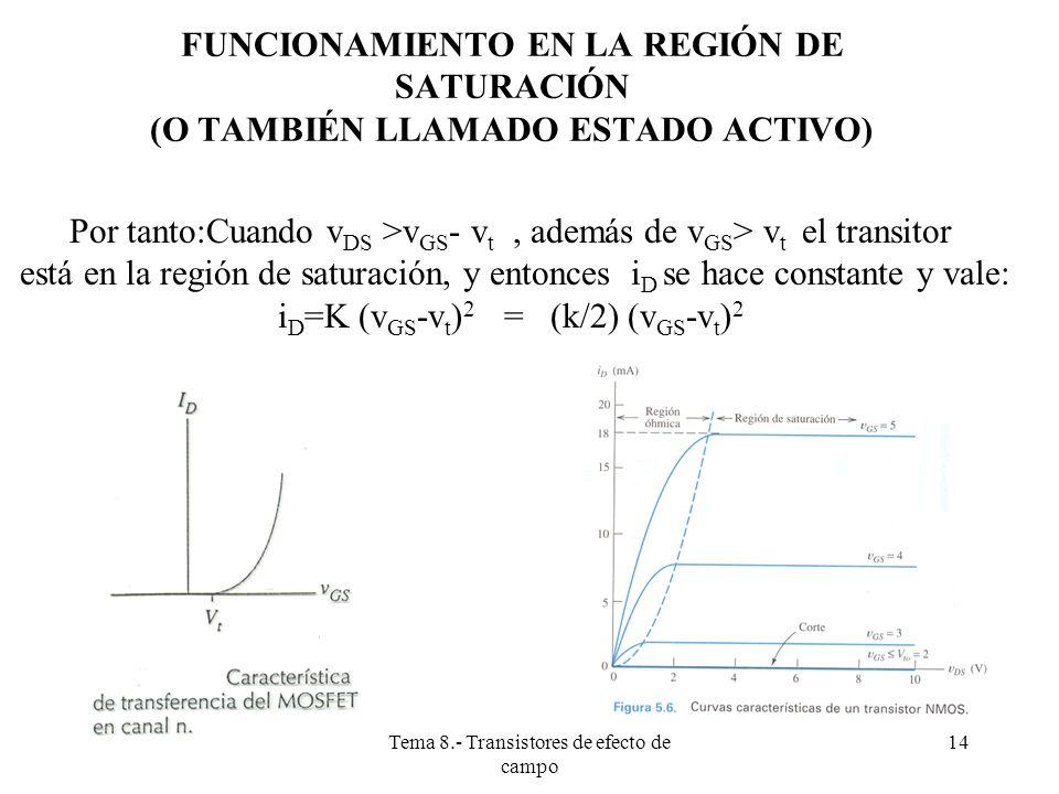 Tema 8.- Transistores de efecto de campo 15 MODELOS DE GRAN SEÑAL PARA EL NMOS DE ENRIQUECIMIENTO Zona óhmica: v GS > v t y además: v DS <v GS - v t o lo que es lo mismo: v DG <-V t Zona activa: v DS >v GS - v t, además de v GS > v t Zona de Corte: v GS 0) Característica de transferencia en la región De saturación (ó zona activa)