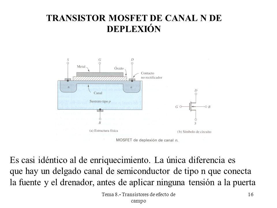 Tema 8.- Transistores de efecto de campo 17 TRANSISTOR MOSFET DE CANAL N DE DEPLEXIÓN (CONT) Ahora aún con v GS cero, existe un canal de conducción, y podrá haber corriente de circulación entre drenador y surtidor.