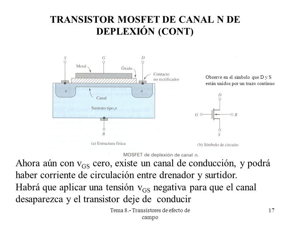 Tema 8.- Transistores de efecto de campo 18 TRANSISTOR MOSFET DE CANAL N DE DEPLEXIÓN (CONT) Fig.