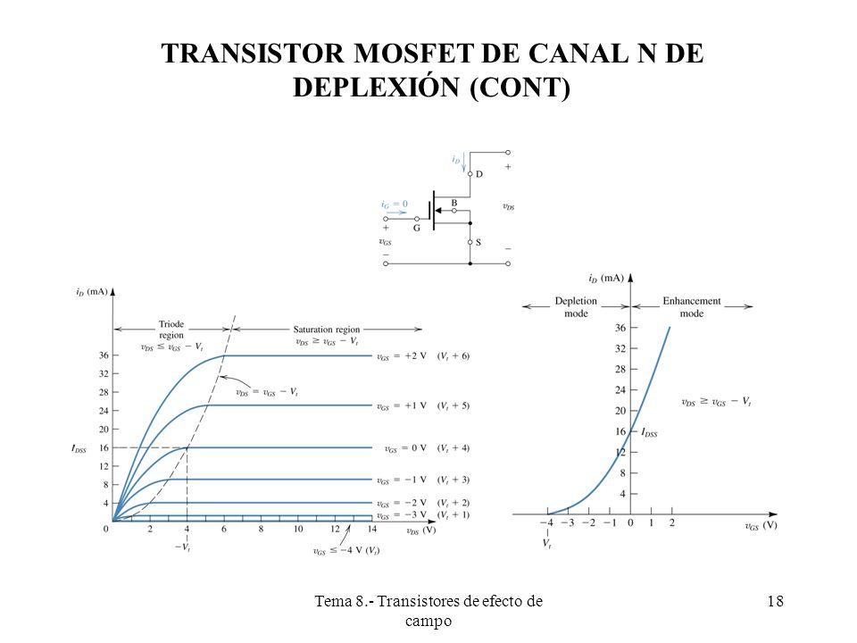 Tema 8.- Transistores de efecto de campo 19 TRANSISTOR MOSFET DE CANAL N DE DEPLEXIÓN (CONT): Tensión umbral: v t esencialmente negativa I DSS = corriente de drenador para V GS =0 (en zona activa) Expresiones y zona límites idénticas a los NMOS de enriquecimiento Carcterística de transferencia en la Zona activa (ó región de saturación) Salvo que la tensión umbral en los nmos de deplexión es negativa, las ecuaciones que describen su comportamiento en las diferentes zonas, son idénticas a las de los nmos de enriquecimiento