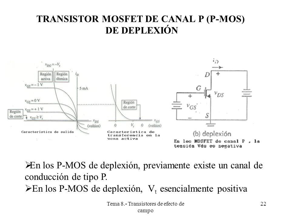 Tema 8.- Transistores de efecto de campo 23 TRANSISTOR MOSFET DE CANAL P (P-MOS) DE DEPLEXIÓN (CONT) Tensión umbral: v t esencialmente positiva I DSS = corriente de drenador para V GS =0 (en zona activa) Expresiones y zona límites idénticas a los PMOS de enriquecimiento