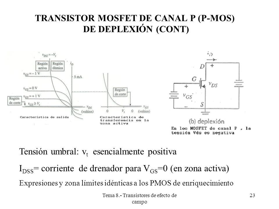 Tema 8.- Transistores de efecto de campo 24 TRANSISTORES MOSFET DE CANAL P (CONT) circuitos equivalentes de gran señal Las definiciones de estados de los PMOS son las mismas que las de los N-MOS, salvo que el sentido de todas las desigualdades se invierte, y las corrientes drenador fuente se consideran positivas en sentido contrario (positivas de surtidor a drenador)