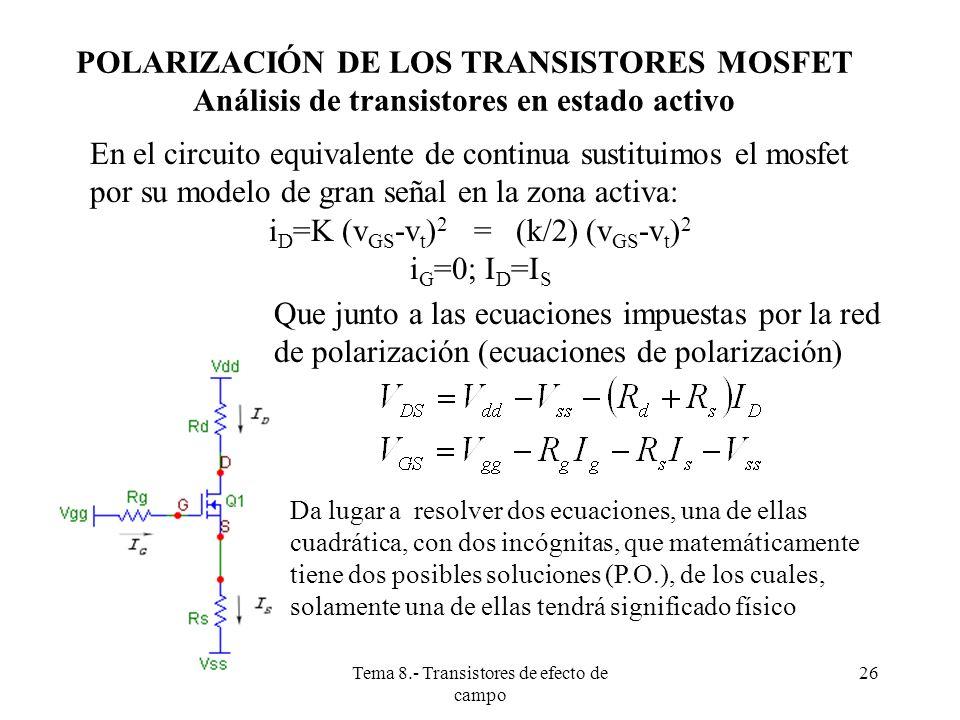 Tema 8.- Transistores de efecto de campo 27 POLARIZACIÓN DE LOS TRANSISTORES MOSFET Análisis de transistores en estado activo (cont) [1] i D =K (v GS -v t ) 2 = (k/2) (v GS -v t ) 2 i G =0; I D =I S [1] y [2] dan lugar a resolver dos ecuaciones, una de ellas cuadrática, con dos incógnitas, que dará lugar matemáticamente a dos posibles soluciones (P.O.), de los cuales, solamente uno de ellos tendrá significado físico