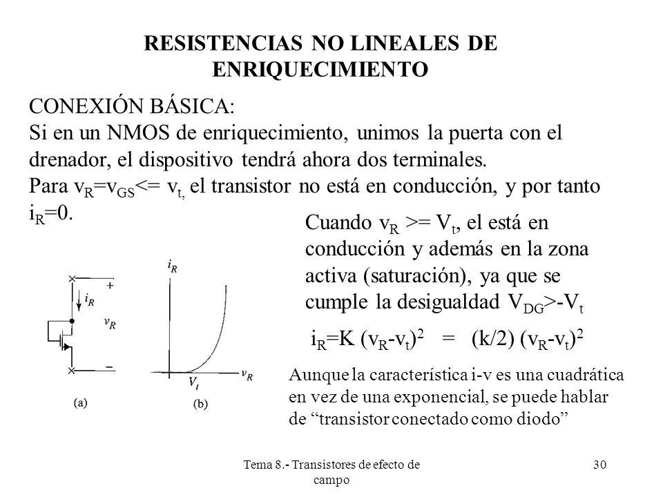Tema 8.- Transistores de efecto de campo 31 RESISTENCIAS NO LINEALES DE ENRIQUECIMIENTO (CONT) CONEXIÓN CON FUENTE DE POLARIZACIÓN: La figura muestra una variación que utiliza una fuente de polarización externa.