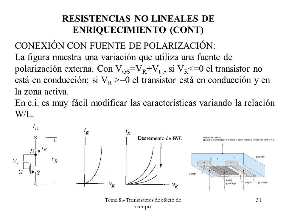 Tema 8.- Transistores de efecto de campo 32 RESISTENCIAS NO LINEALES DE DEPLEXIÓN En la figura se muestra un NMOS de deplexión con la puerta y el surtidor conectados entre si.