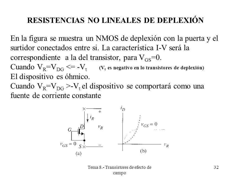 Tema 8.- Transistores de efecto de campo 33 DIVISORES DE TENSIÓN MOS Las resistencias de enriquecimiento crean divisores de tensión que ocupan poco espacio en el chip y manejan corrientes bajas.