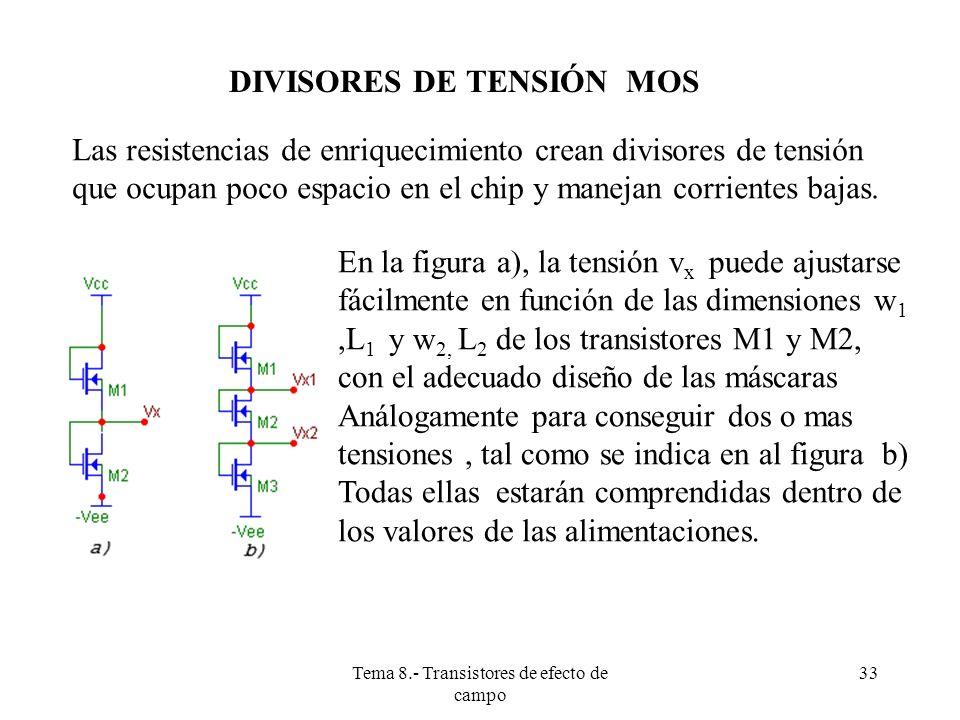 Tema 8.- Transistores de efecto de campo 34 TRANSISTORES DE EFECTO DE CAMPO CON PUERTA DE UNIÓN En este tipo de transistores, al contrario que en los MOS, la puerta no está aislada galvánicamente.