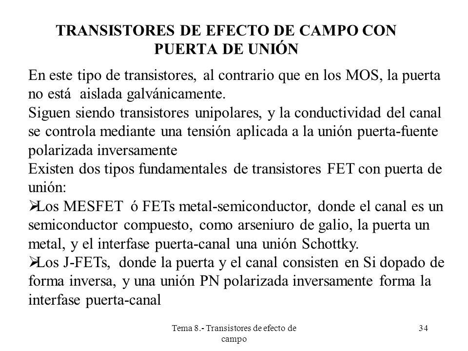 Tema 8.- Transistores de efecto de campo 35 TRANSISTORES MESFET Aprovechan la alta movilidad del electrón en el arseniuro de galio.