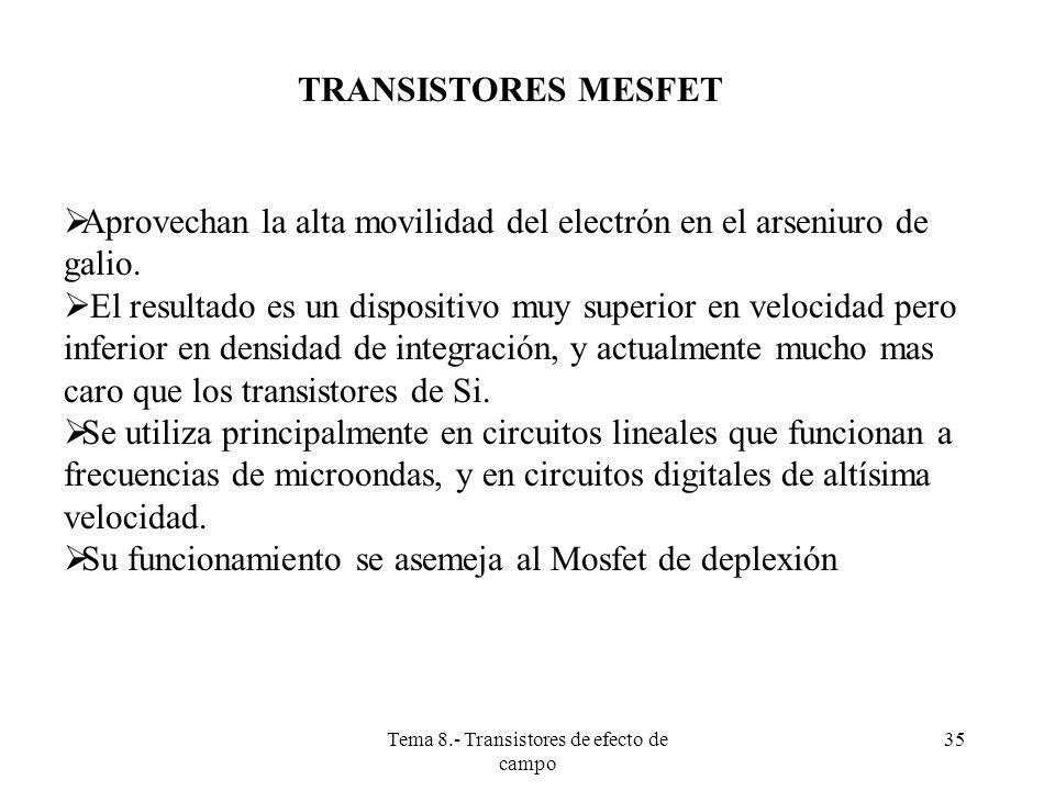 Tema 8.- Transistores de efecto de campo 36 TRANSISTORES MESFET (CONT)