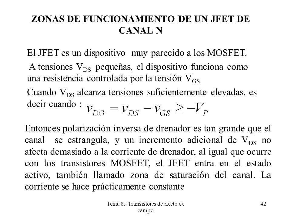 Tema 8.- Transistores de efecto de campo 43 ESTADO ÓHMICO DEL TRANSISTOR JFET El JFET de canal N, se encuentra en el estado óhmico o zona óhmica si: Entonces, la corriente de drenador viene dada por la expresión: Donde β (K), tiene la expresión: W,L,t, son la anchura, longitud, y espesor del canal.