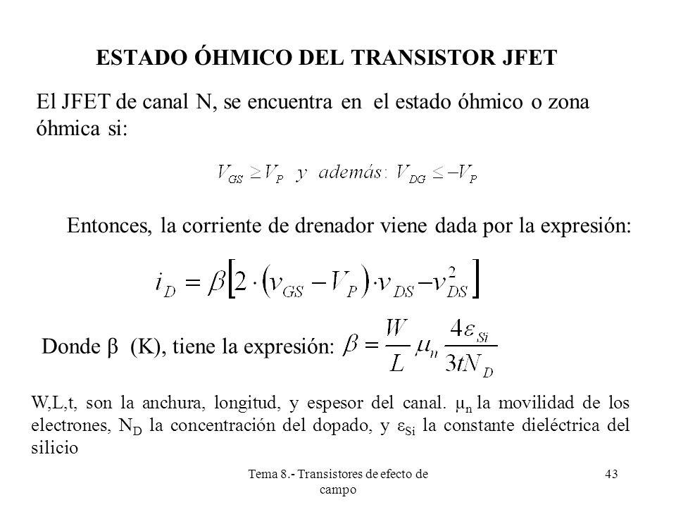 Tema 8.- Transistores de efecto de campo 44 Resistencia del JFET controlada por tensión Si en la ecuación: v DS es tan pequeño que el término cuadrático es despreciable, entonces: Esta expresión se podrá considerar válida si: Discusión interpretativa: Compare la definición dada de R N-JFET con la de resistencia dinámica r d,JFET, :