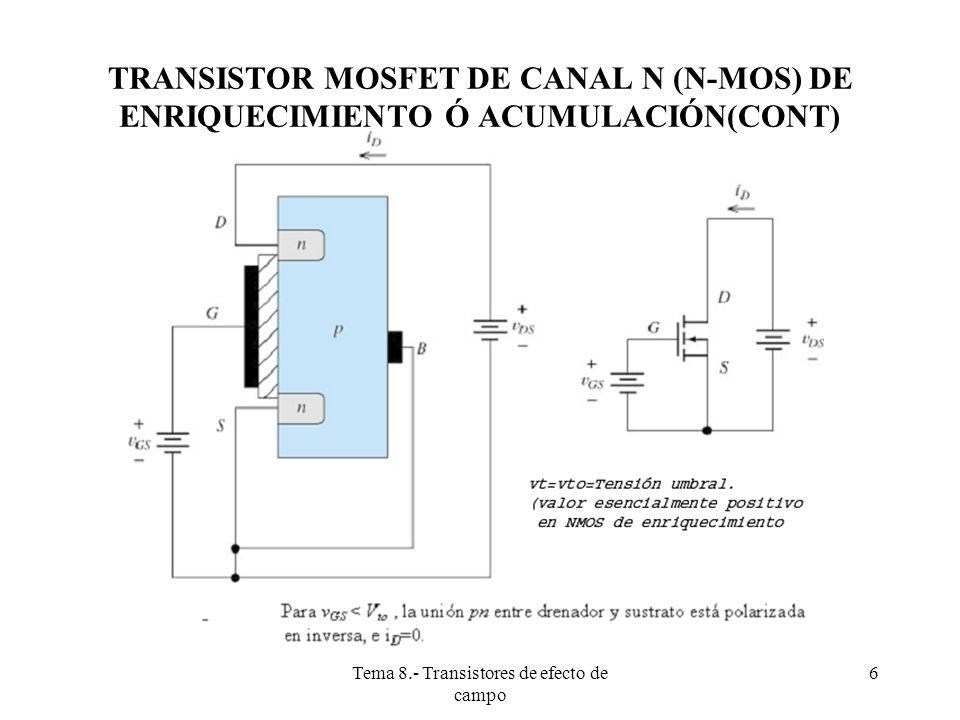 Tema 8.- Transistores de efecto de campo 7 EL N-MOS DE ACUMULACIÓN (CONT) CREACIÓN DEL CANAL