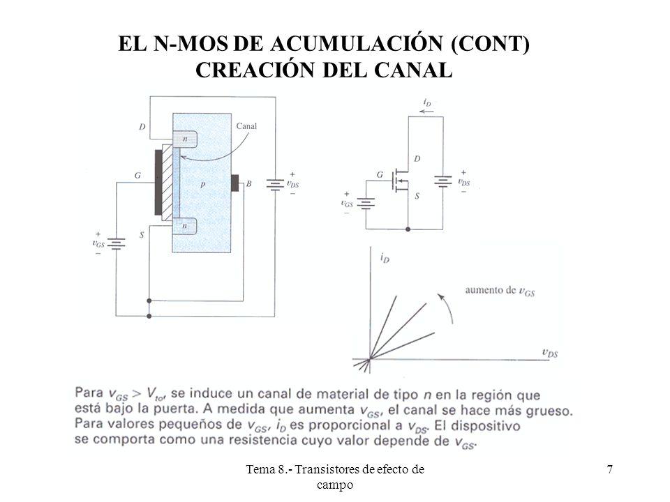 Tema 8.- Transistores de efecto de campo 8 EL N-MOS DE ACUMULACIÓN (CONT) ESTANGULACION DEL CANAL