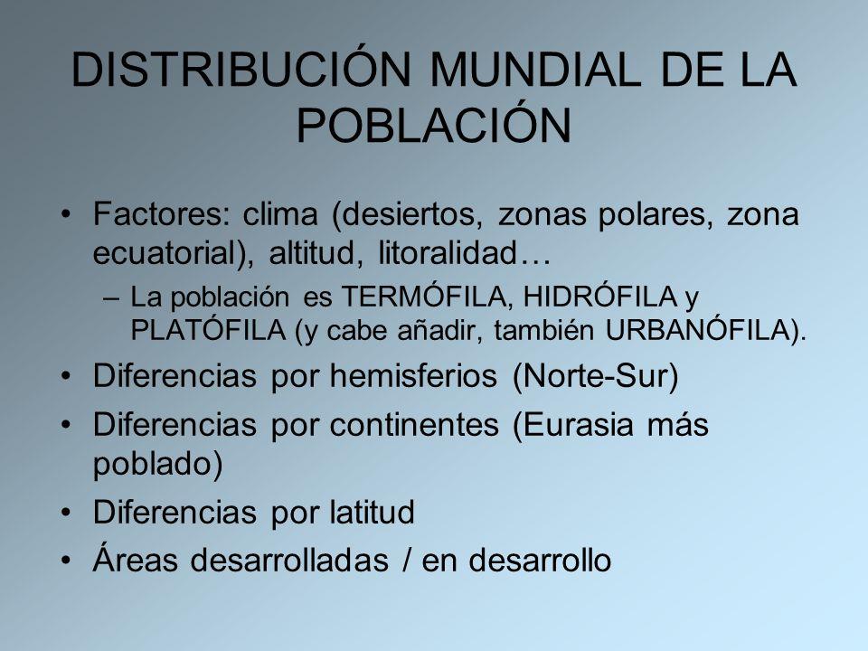 DISTRIBUCIÓN MUNDIAL DE LA POBLACIÓN Factores: clima (desiertos, zonas polares, zona ecuatorial), altitud, litoralidad… –La población es TERMÓFILA, HI