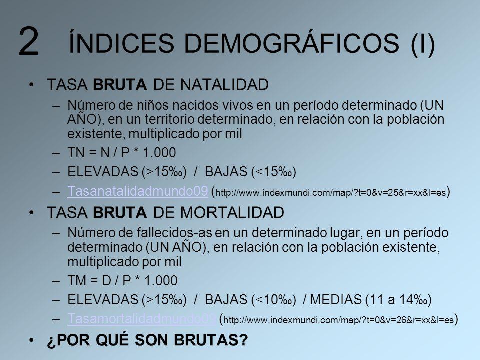 ÍNDICES DEMOGRÁFICOS (I) TASA BRUTA DE NATALIDAD –Número de niños nacidos vivos en un período determinado (UN AÑO), en un territorio determinado, en r