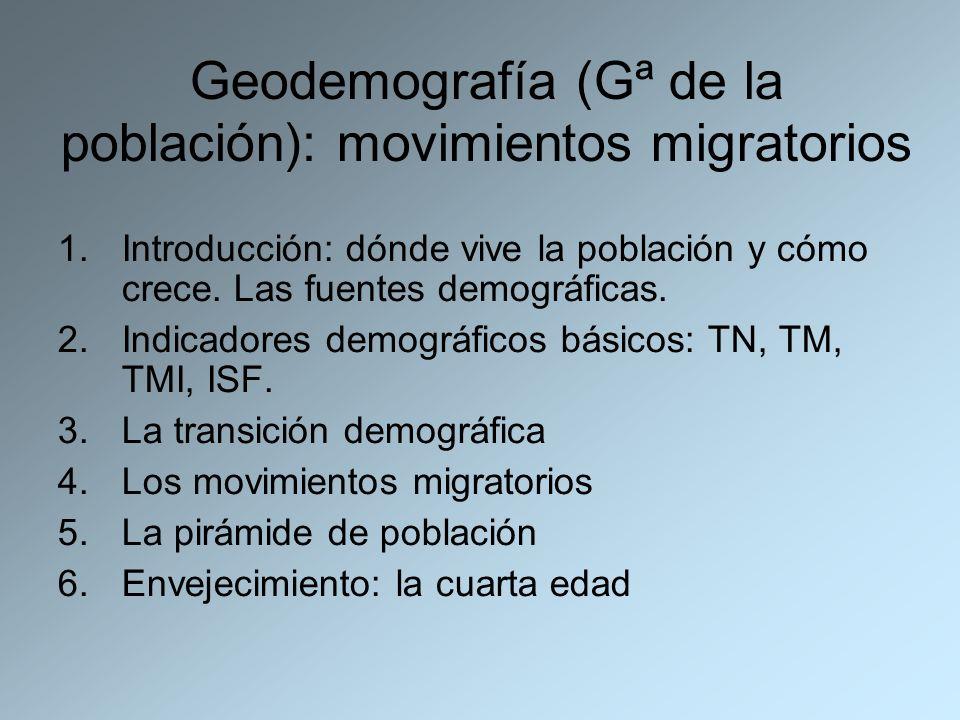 Geodemografía (Gª de la población): movimientos migratorios 1.Introducción: dónde vive la población y cómo crece. Las fuentes demográficas. 2.Indicado
