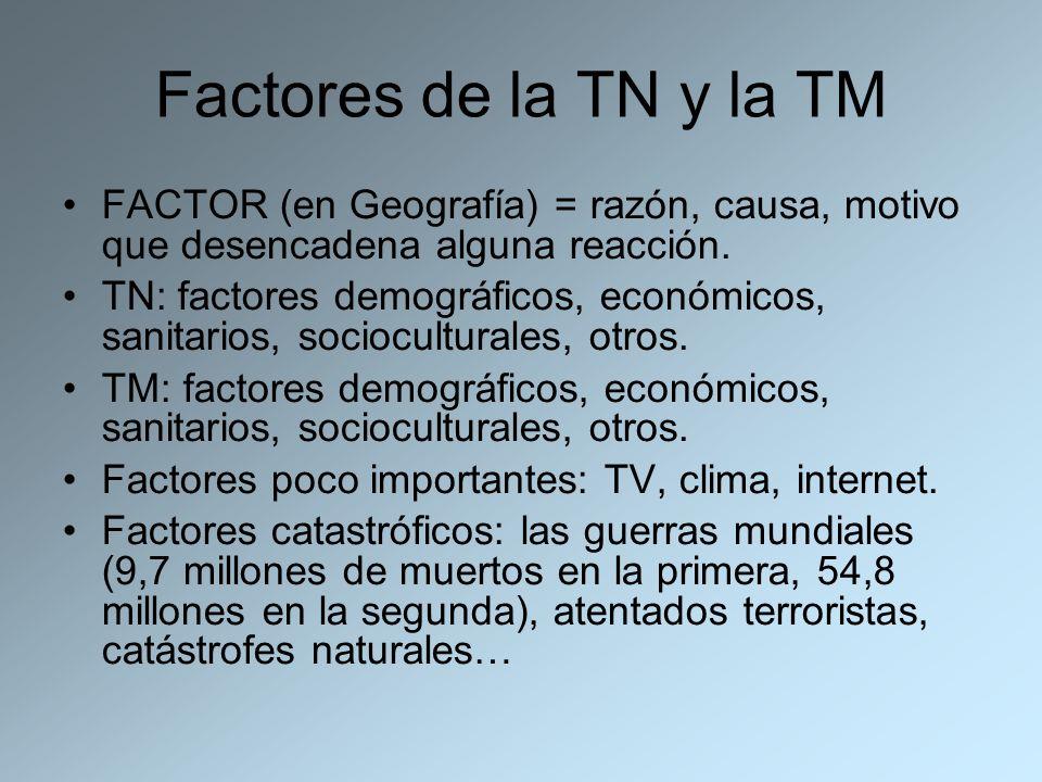Factores de la TN y la TM FACTOR (en Geografía) = razón, causa, motivo que desencadena alguna reacción. TN: factores demográficos, económicos, sanitar