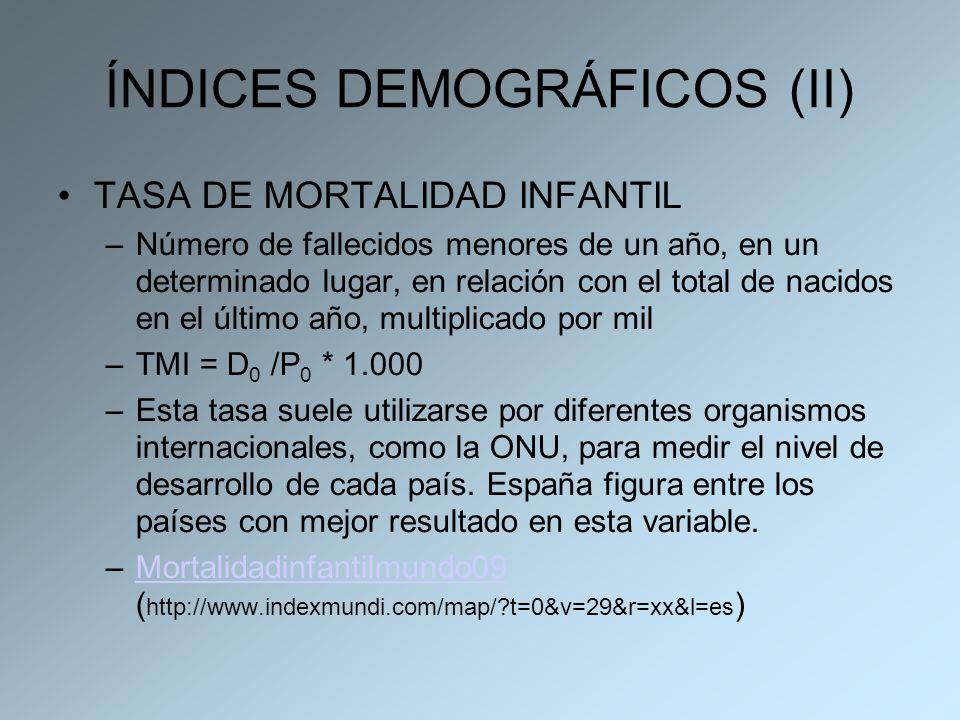ÍNDICES DEMOGRÁFICOS (II) TASA DE MORTALIDAD INFANTIL –Número de fallecidos menores de un año, en un determinado lugar, en relación con el total de na