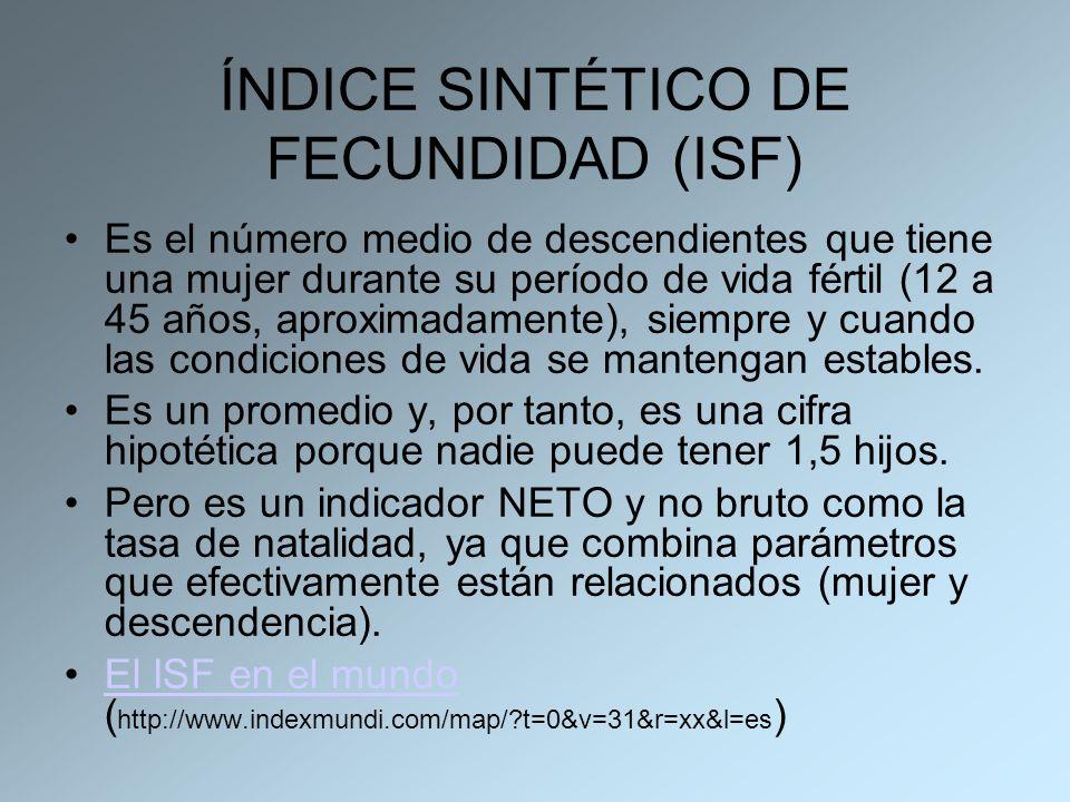 ÍNDICE SINTÉTICO DE FECUNDIDAD (ISF) Es el número medio de descendientes que tiene una mujer durante su período de vida fértil (12 a 45 años, aproxima