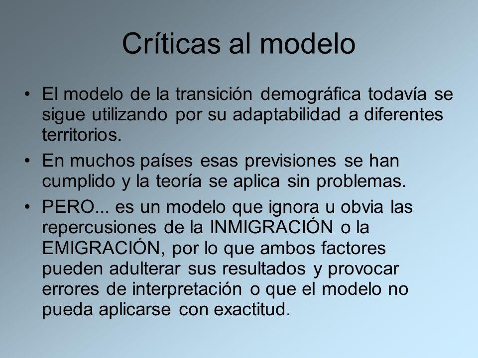 Críticas al modelo El modelo de la transición demográfica todavía se sigue utilizando por su adaptabilidad a diferentes territorios. En muchos países