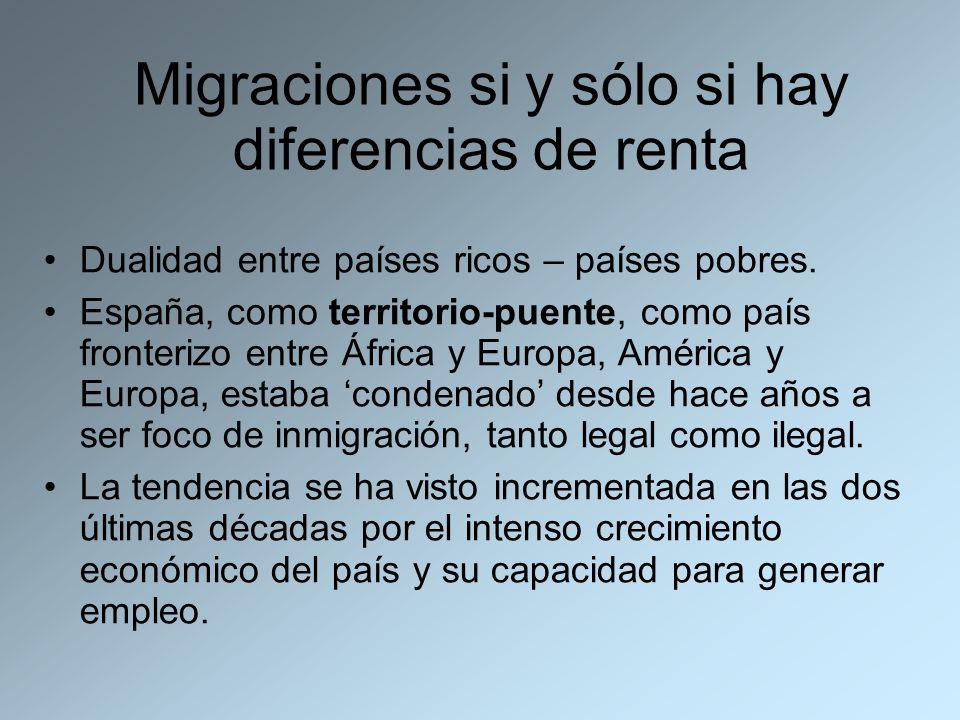 Migraciones si y sólo si hay diferencias de renta Dualidad entre países ricos – países pobres. España, como territorio-puente, como país fronterizo en