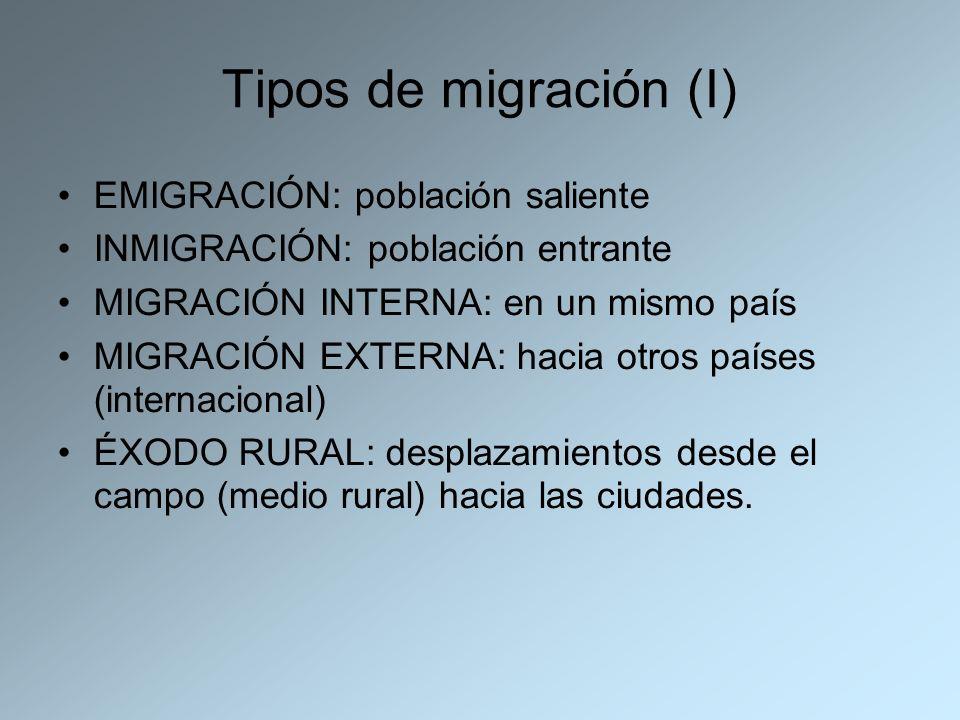 Tipos de migración (I) EMIGRACIÓN: población saliente INMIGRACIÓN: población entrante MIGRACIÓN INTERNA: en un mismo país MIGRACIÓN EXTERNA: hacia otr