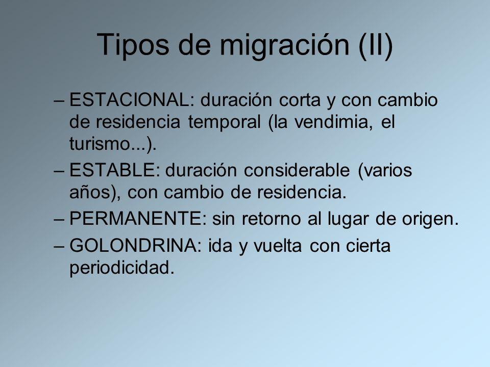 Tipos de migración (II) –ESTACIONAL: duración corta y con cambio de residencia temporal (la vendimia, el turismo...). –ESTABLE: duración considerable