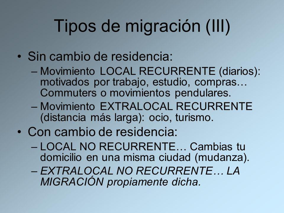 Tipos de migración (III) Sin cambio de residencia: –Movimiento LOCAL RECURRENTE (diarios): motivados por trabajo, estudio, compras… Commuters o movimi