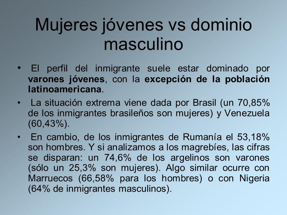 Mujeres jóvenes vs dominio masculino El perfil del inmigrante suele estar dominado por varones jóvenes, con la excepción de la población latinoamerica