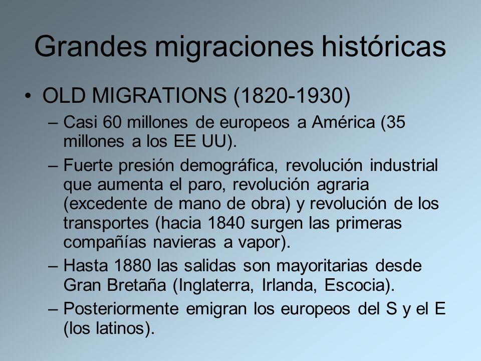 Grandes migraciones históricas OLD MIGRATIONS (1820-1930) –Casi 60 millones de europeos a América (35 millones a los EE UU). –Fuerte presión demográfi