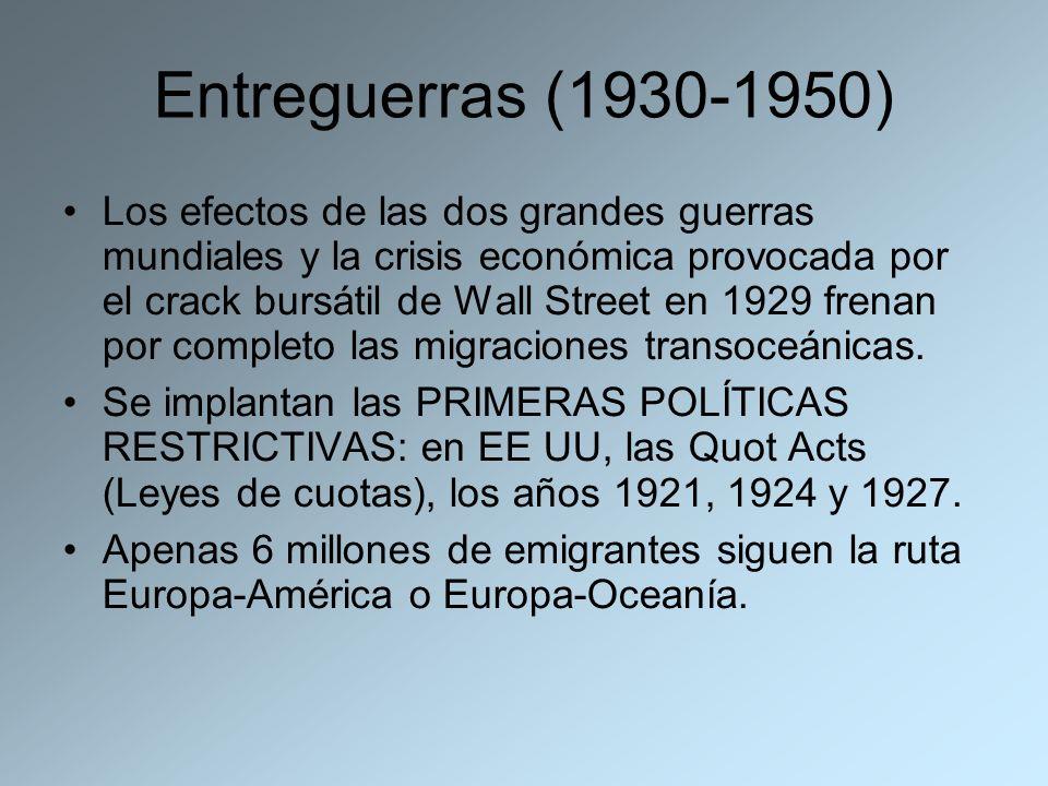 Entreguerras (1930-1950) Los efectos de las dos grandes guerras mundiales y la crisis económica provocada por el crack bursátil de Wall Street en 1929