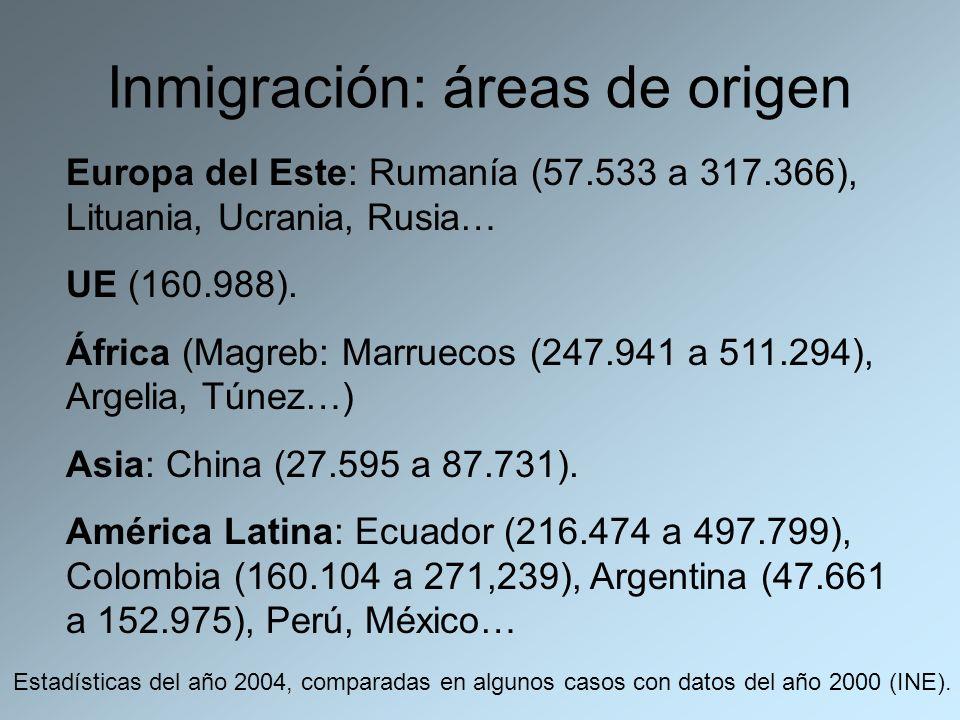 Inmigración: áreas de origen Europa del Este: Rumanía (57.533 a 317.366), Lituania, Ucrania, Rusia… UE (160.988). África (Magreb: Marruecos (247.941 a