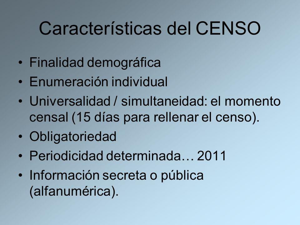 Características del CENSO Finalidad demográfica Enumeración individual Universalidad / simultaneidad: el momento censal (15 días para rellenar el cens