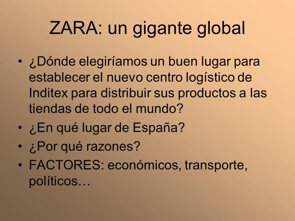 ZARA: un gigante global ¿Dónde elegiríamos un buen lugar para establecer el nuevo centro logístico de Inditex para distribuir sus productos a las tien