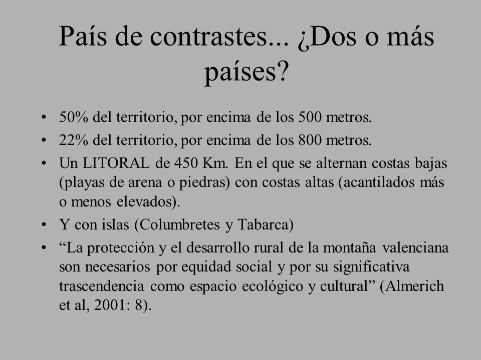 País de contrastes... ¿Dos o más países? 50% del territorio, por encima de los 500 metros. 22% del territorio, por encima de los 800 metros. Un LITORA