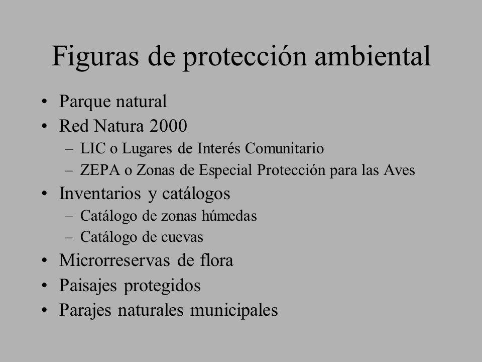 Figuras de protección ambiental Parque natural Red Natura 2000 –LIC o Lugares de Interés Comunitario –ZEPA o Zonas de Especial Protección para las Ave