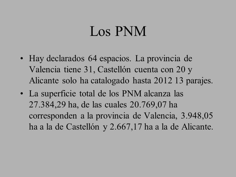 Los PNM Hay declarados 64 espacios. La provincia de Valencia tiene 31, Castellón cuenta con 20 y Alicante solo ha catalogado hasta 2012 13 parajes. La