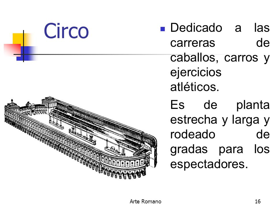 Arte Romano16 Circo Dedicado a las carreras de caballos, carros y ejercicios atléticos. Es de planta estrecha y larga y rodeado de gradas para los esp