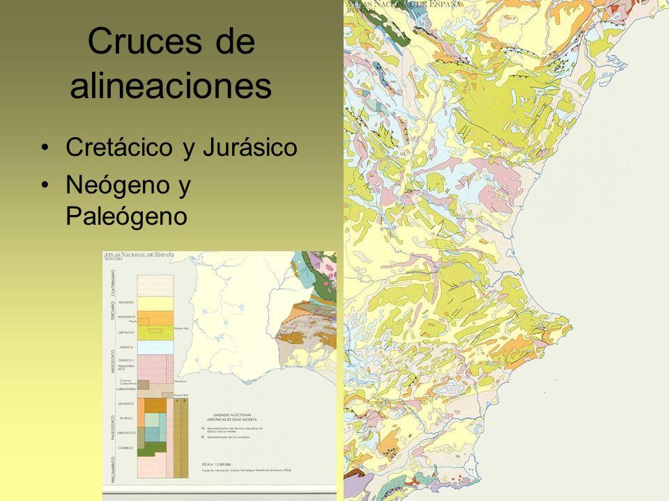 Cruces de alineaciones Cretácico y Jurásico Neógeno y Paleógeno