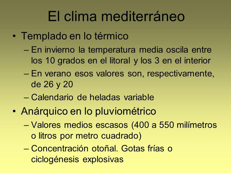 El clima mediterráneo Templado en lo térmico –En invierno la temperatura media oscila entre los 10 grados en el litoral y los 3 en el interior –En ver
